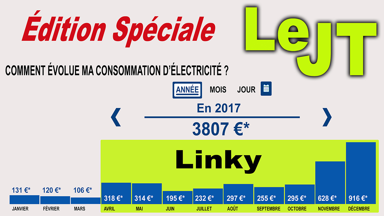 EDF_Facture_graphe_consommation_Linky_1280.jpg