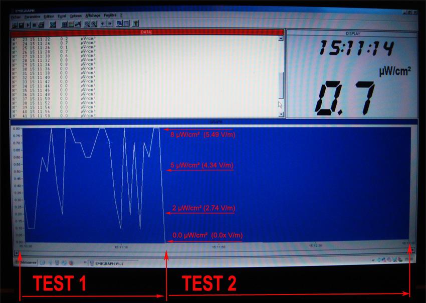 EHS_Tests_1_2__Protection_Voile_Veil_Graph_Mesures_Measures_CEM_EMF