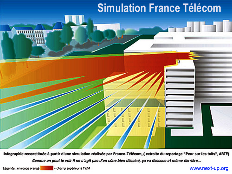 Faisceau_et_lobes_irradiations_secondaire_simulation_France_Telecom