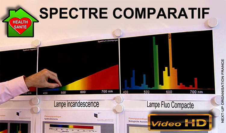 Interdiction_des_LFC_nocives_spectre_comparatif_01_01_2014_750.jpg