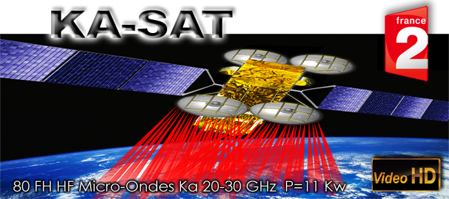 Satellite_KA_SAT_80_Faisceaux_Beam_artist_view_news