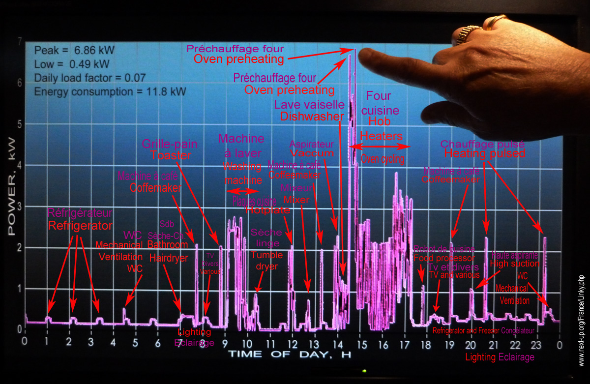 Smart_Meter_Graph_Screen_Spy_Explanatory_1200