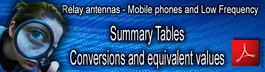 Summary_Tables_Conversions_and_Equivalent_values_Relay_antennas_Mobile_phones_and_Low_Frequency