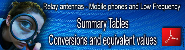 Summary_Tables_Conversions_and_Equivalent_values_Relay_antennas_Mobile_phones_and_Low_Frequency_news