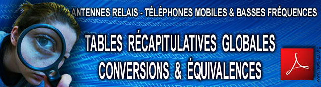 Tables_Globales_Conversions_et_Equivalences_Valeurs_Antennes_Relais_et_Basses_Frequence_news
