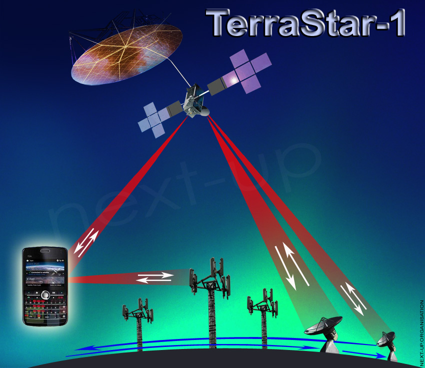 TerraStar1_Satellite_Telephonie_Mobile_USA_850
